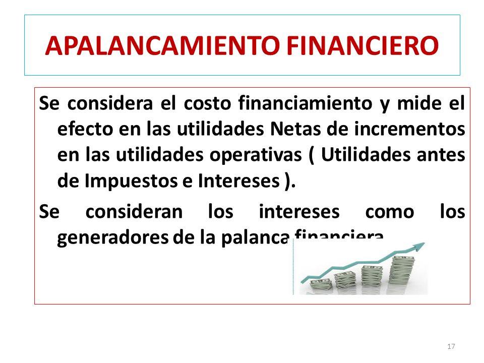 APALANCAMIENTO FINANCIERO Se considera el costo financiamiento y mide el efecto en las utilidades Netas de incrementos en las utilidades operativas ( Utilidades antes de Impuestos e Intereses ).
