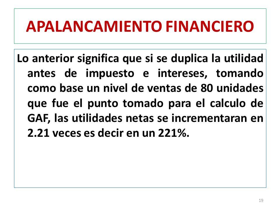 APALANCAMIENTO FINANCIERO Lo anterior significa que si se duplica la utilidad antes de impuesto e intereses, tomando como base un nivel de ventas de 80 unidades que fue el punto tomado para el calculo de GAF, las utilidades netas se incrementaran en 2.21 veces es decir en un 221%.
