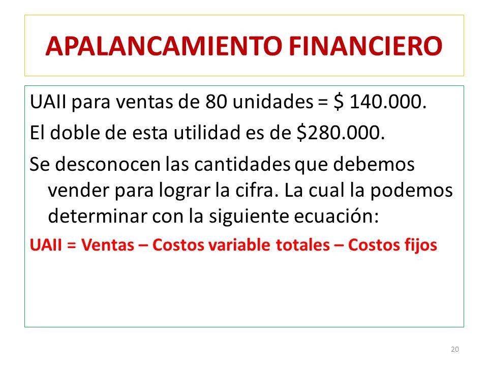 APALANCAMIENTO FINANCIERO UAII para ventas de 80 unidades = $ 140.000.