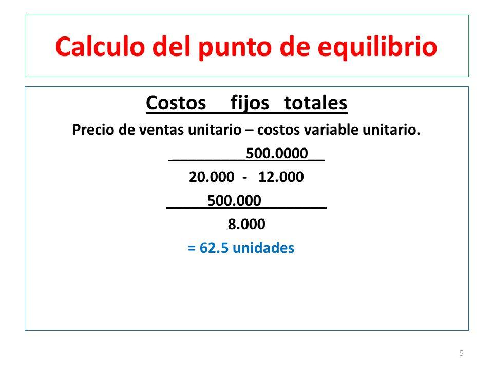 Calculo del punto de equilibrio Costos fijos totales Precio de ventas unitario – costos variable unitario. _________500.0000__ 20.000 - 12.000 _____50