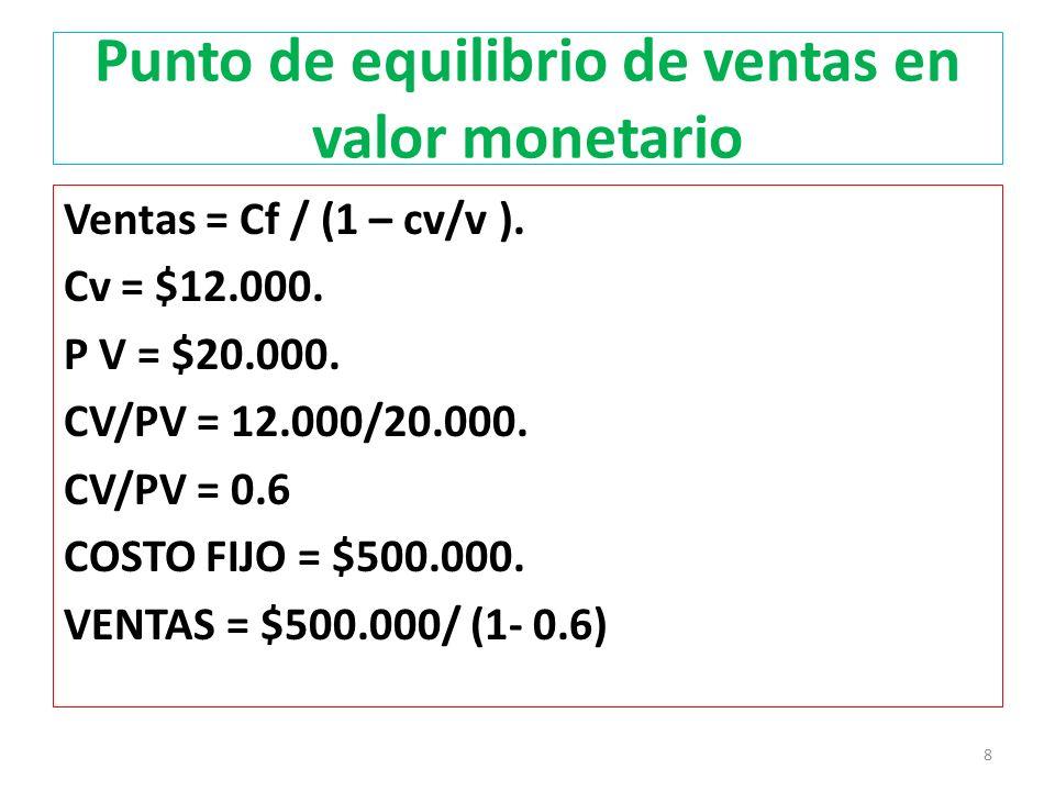 Punto de equilibrio de ventas en valor monetario Ventas = Cf / (1 – cv/v ). Cv = $12.000. P V = $20.000. CV/PV = 12.000/20.000. CV/PV = 0.6 COSTO FIJO