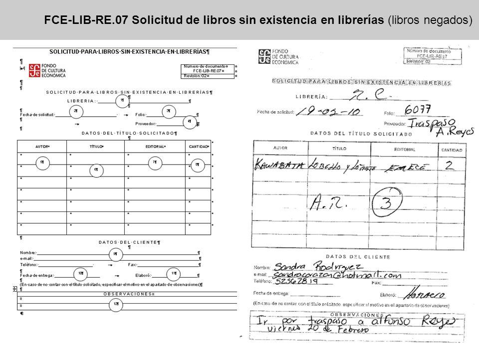 FCE-LIB-RE.08 Ficha de Libros apartados Registrar todas las solicitudes de apartado de libros RESPONSABLE DE SU LLENADO: Personal de Librería FORMA DE LLENADO: Manual.