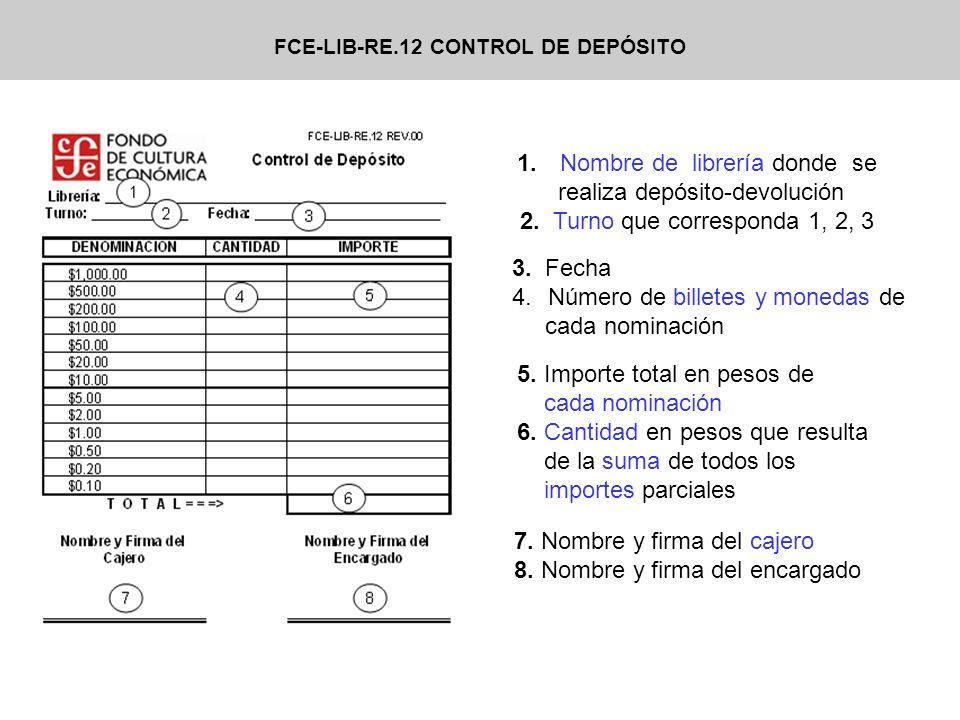 FCE-LIB-PR.04 Procedimiento de toma de inventario E P S Recepción del comunicado (Encargado de librería) Se genera el archivo Para lectura de Código de barras Logística Se revisa el Procedimiento a Seguir con la Empresa contratada Se identifican las Zonas de conteo y Se lleva a cabo el conteo Se autoriza la salida De la empresa contratada Aclaraciones de diferencias en Presencia del supervisor Reporte de existencia Firma del acta de inventario y ajuste en el sistema Acta Administrativa FCE-LIB-RE.04 Instructivo para La toma de Inventario en sistema FCE-LIB-IT.01 Todo el personal de libreríasEmpresa contratadaÓrgano Interno de Control (OIC) Reportes finales De la empresa contratada Ficha de verificación de las características de atención a clientes en librerías