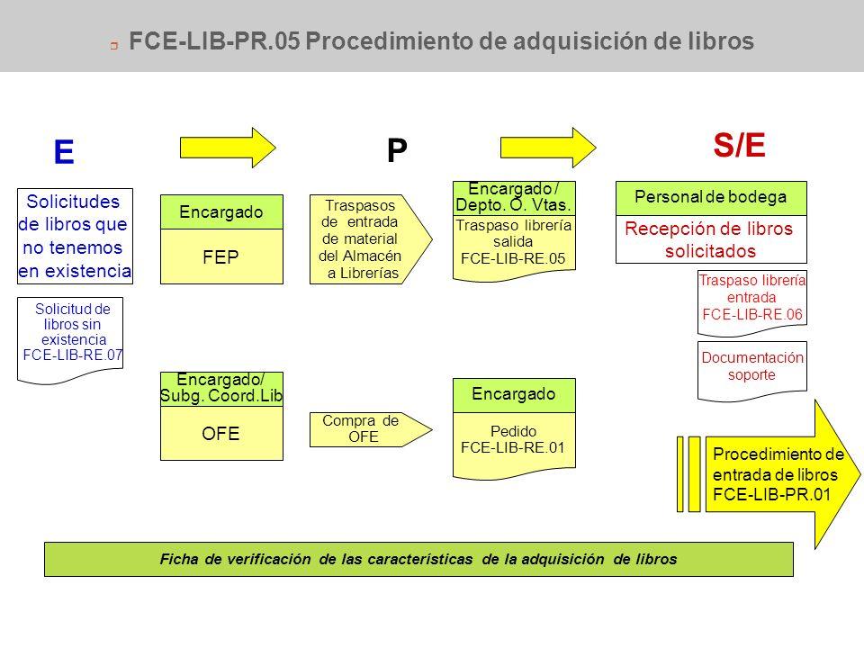 FCE-LIB-RE.01 Pedido