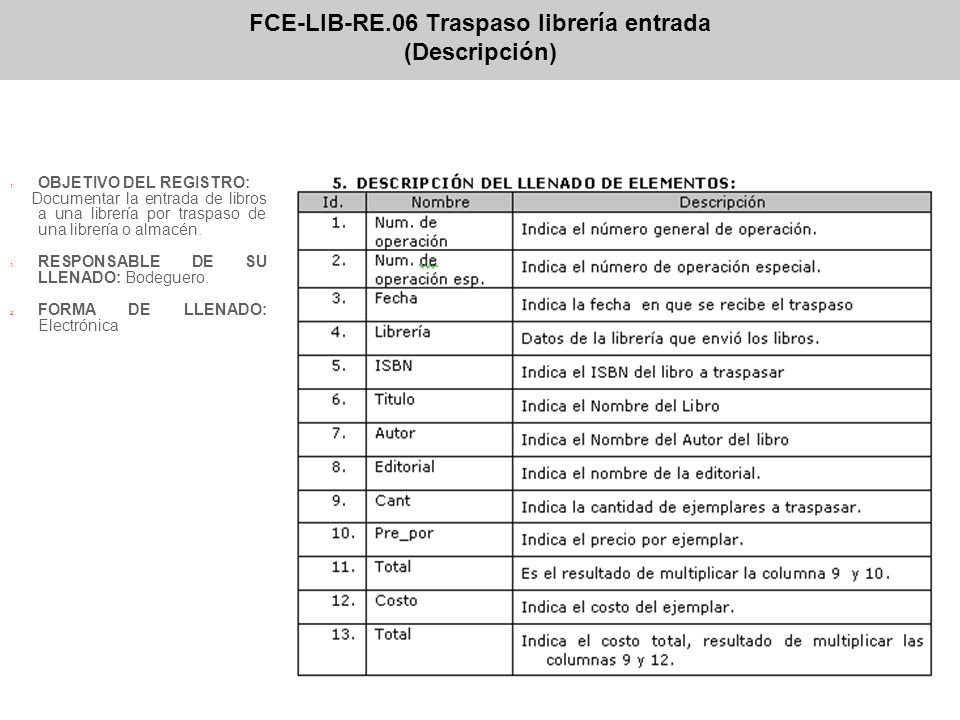 Listas maestras Lista maestra de registros