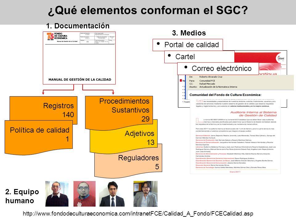 INDICADORES DEL SISTEMA DE GESTIÓN DE LA CALIDAD (RESULTADO 2010 Y PROGRAMADO 2011)