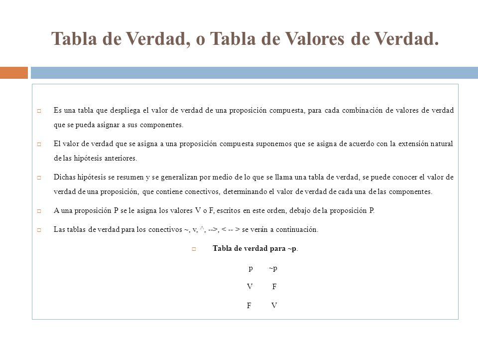 Tabla de Verdad, o Tabla de Valores de Verdad. Es una tabla que despliega el valor de verdad de una proposición compuesta, para cada combinación de va