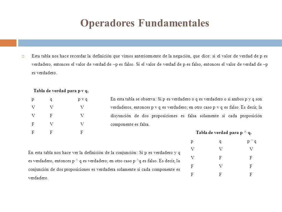 Operadores Fundamentales Esta tabla nos hace recordar la definición que vimos anteriormente de la negación, que dice: si el valor de verdad de p es ve