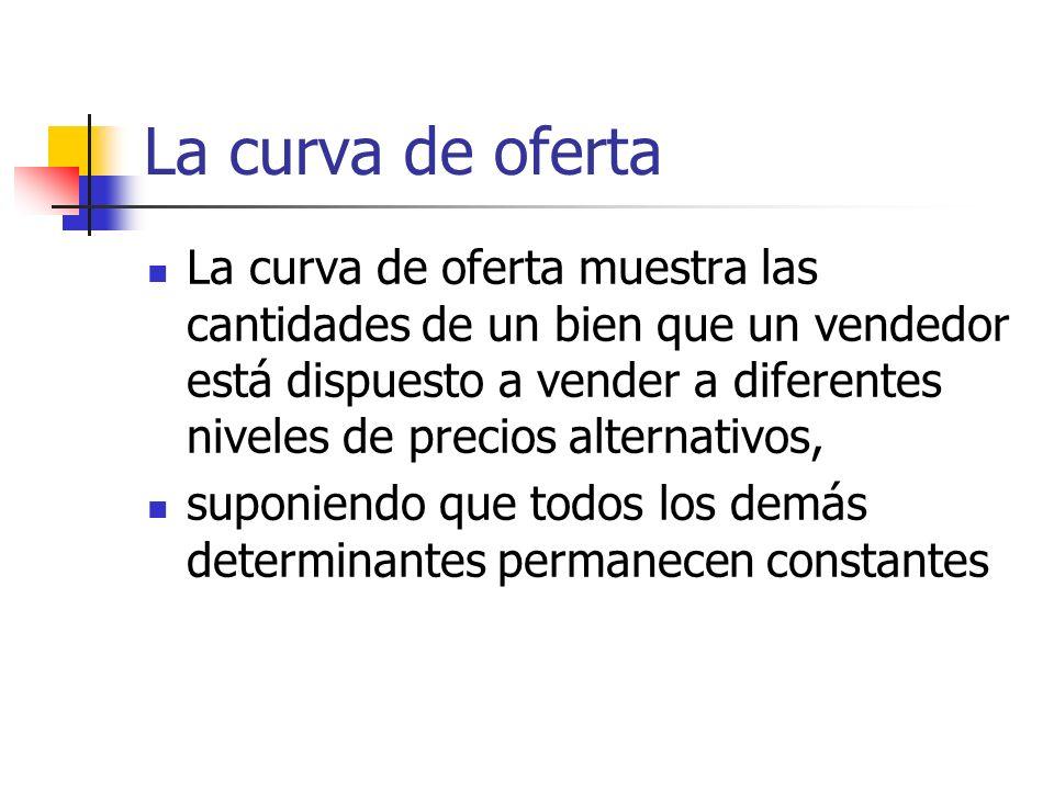 La curva de oferta La curva de oferta muestra las cantidades de un bien que un vendedor está dispuesto a vender a diferentes niveles de precios altern