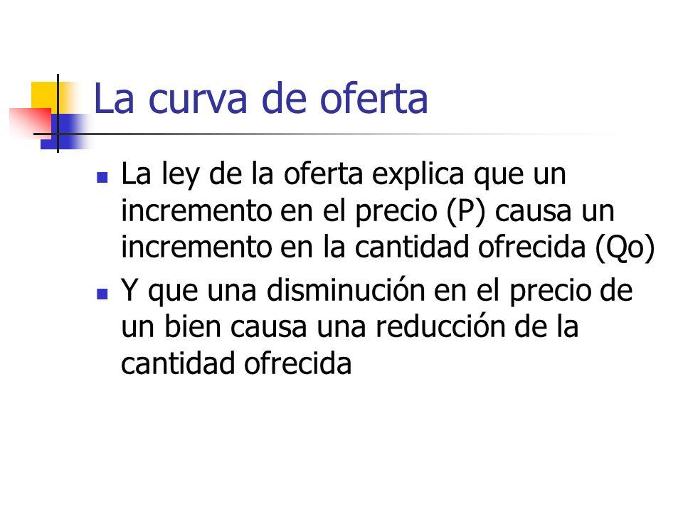 La curva de oferta La ley de la oferta explica que un incremento en el precio (P) causa un incremento en la cantidad ofrecida (Qo) Y que una disminuci