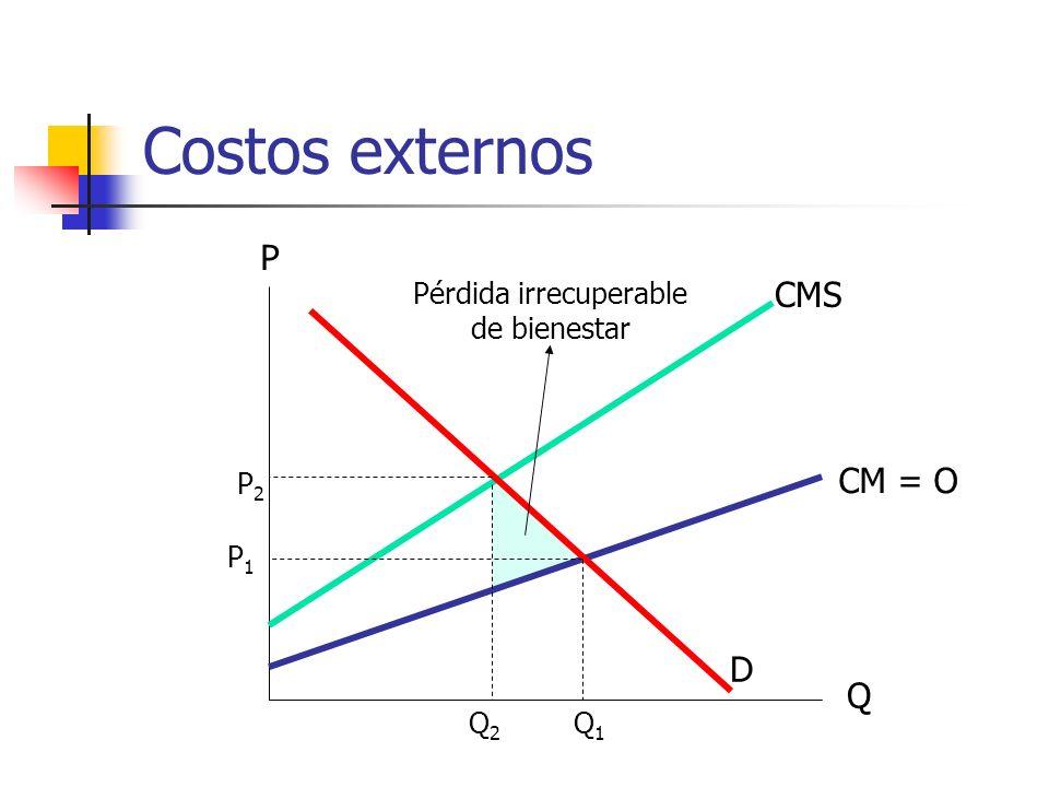 Costos externos Q P CM = O CMS D P1P1 Q1Q1 P2P2 Q2Q2 Pérdida irrecuperable de bienestar