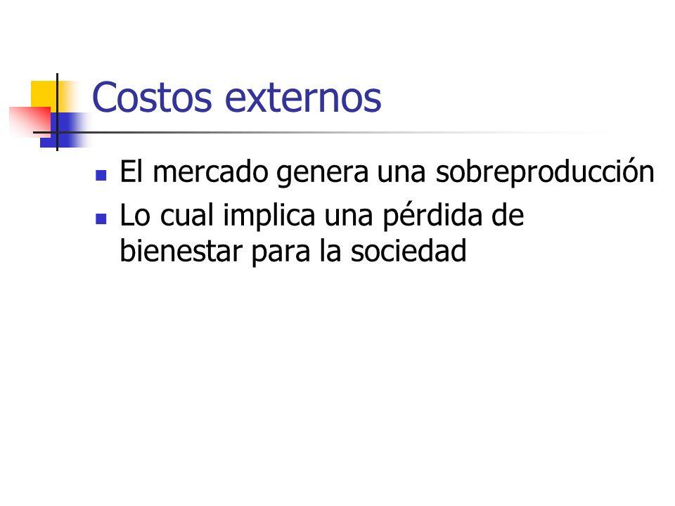 Costos externos El mercado genera una sobreproducción Lo cual implica una pérdida de bienestar para la sociedad