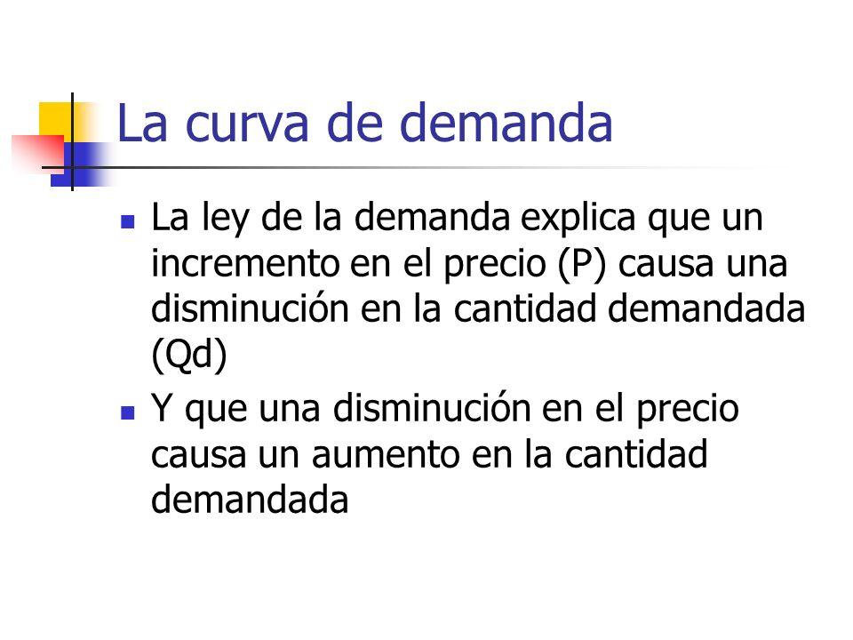La curva de demanda La ley de la demanda explica que un incremento en el precio (P) causa una disminución en la cantidad demandada (Qd) Y que una dism