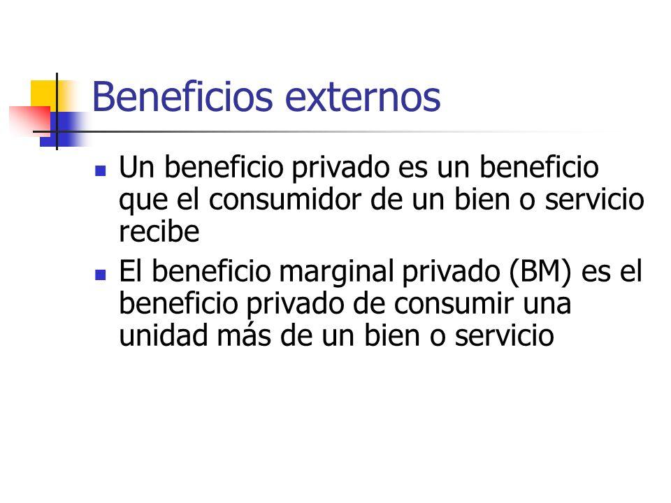 Beneficios externos Un beneficio privado es un beneficio que el consumidor de un bien o servicio recibe El beneficio marginal privado (BM) es el benef