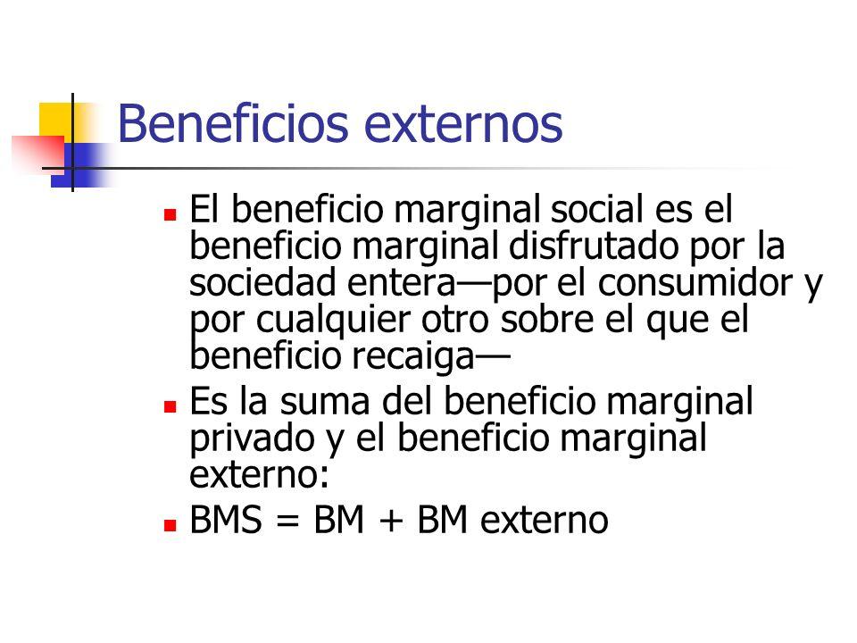 Beneficios externos El beneficio marginal social es el beneficio marginal disfrutado por la sociedad enterapor el consumidor y por cualquier otro sobr