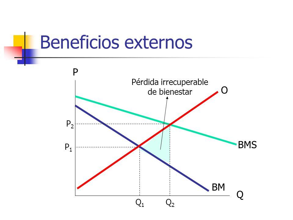 Beneficios externos Q P BM BMS O P1P1 Q1Q1 P2P2 Q2Q2 Pérdida irrecuperable de bienestar