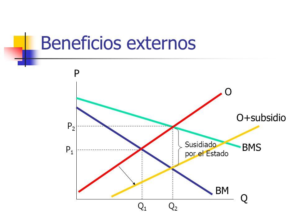 Beneficios externos Q P BM BMS O P1P1 Q1Q1 P2P2 Q2Q2 O+subsidio Susidiado por el Estado