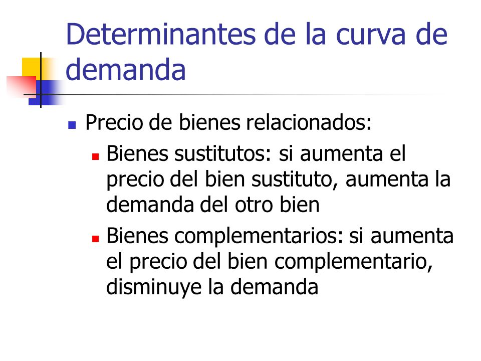 Determinantes de la curva de demanda Precio de bienes relacionados: Bienes sustitutos: si aumenta el precio del bien sustituto, aumenta la demanda del