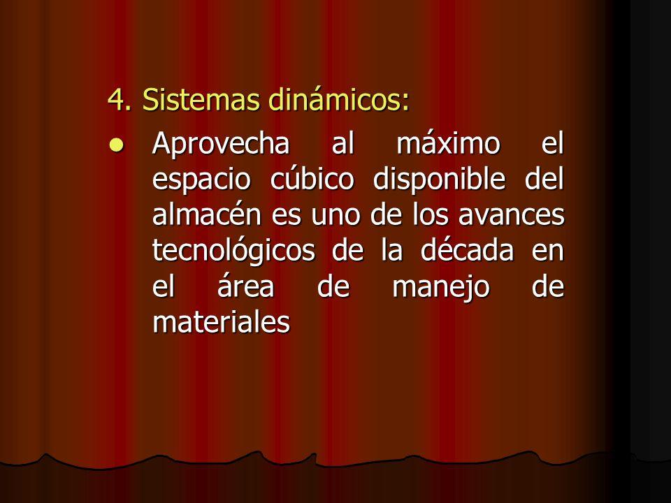 4. Sistemas dinámicos: Aprovecha al máximo el espacio cúbico disponible del almacén es uno de los avances tecnológicos de la década en el área de mane