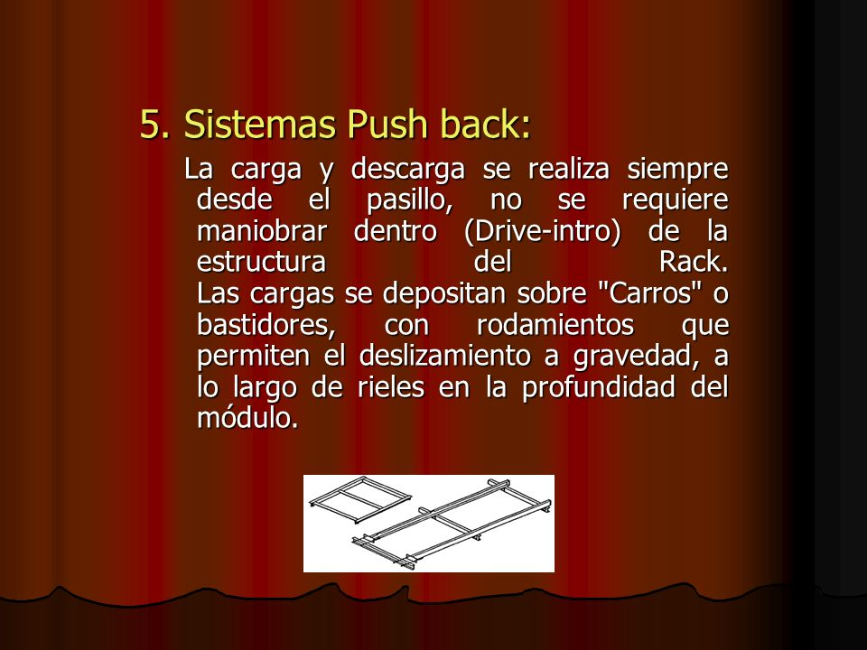 5. Sistemas Push back: La carga y descarga se realiza siempre desde el pasillo, no se requiere maniobrar dentro (Drive-intro) de la estructura del Rac