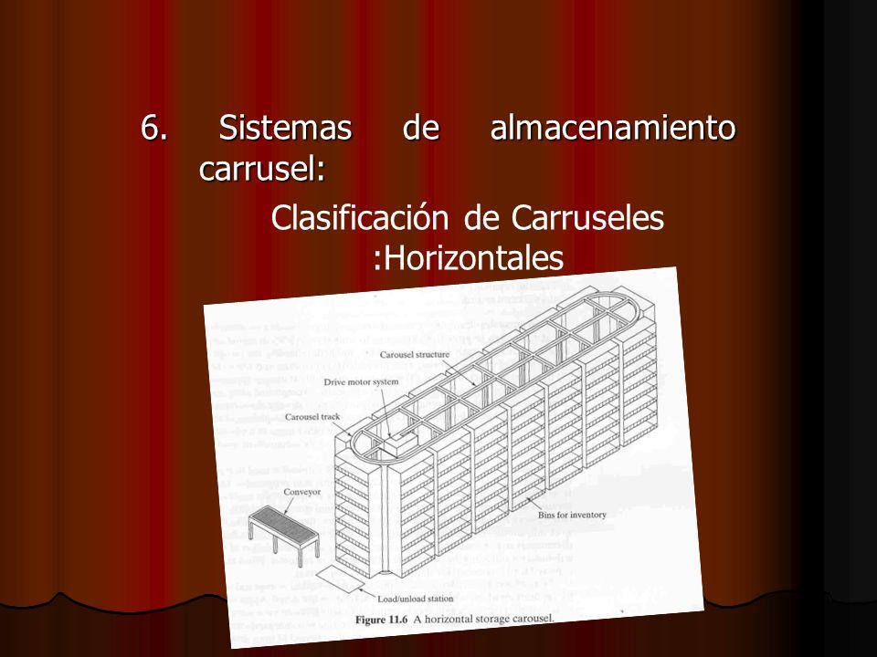 6. Sistemas de almacenamiento carrusel: Clasificación de Carruseles :Horizontales
