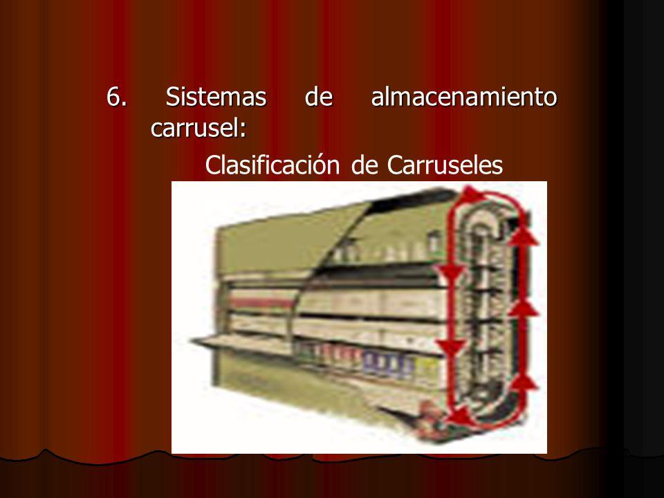6. Sistemas de almacenamiento carrusel: Clasificación de Carruseles :Verticales