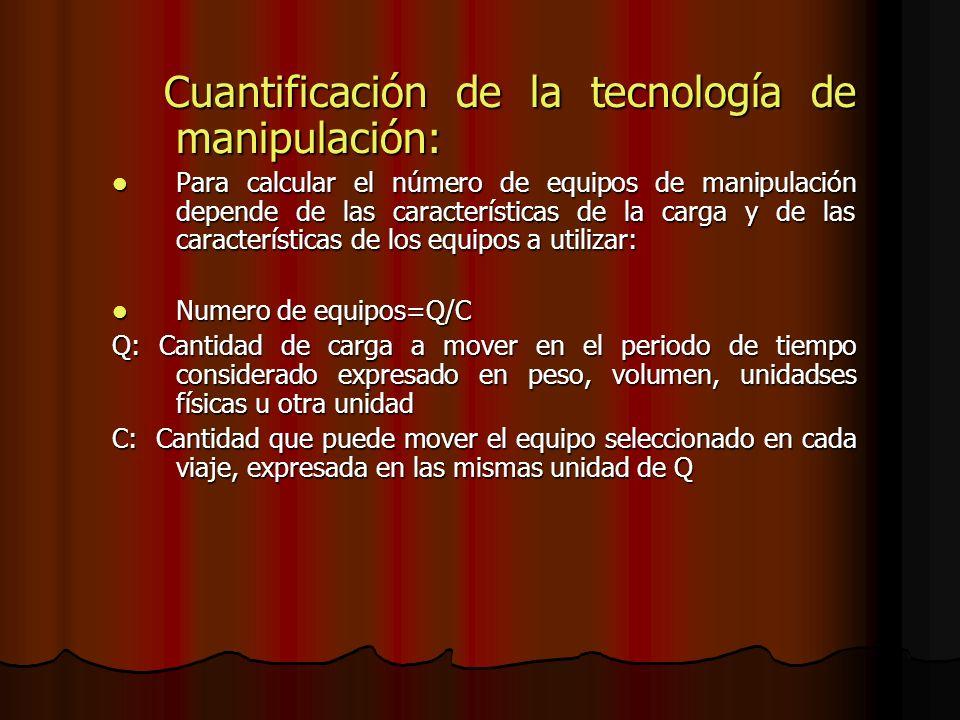 Cuantificación de la tecnología de manipulación: Cuantificación de la tecnología de manipulación: Para calcular el número de equipos de manipulación d