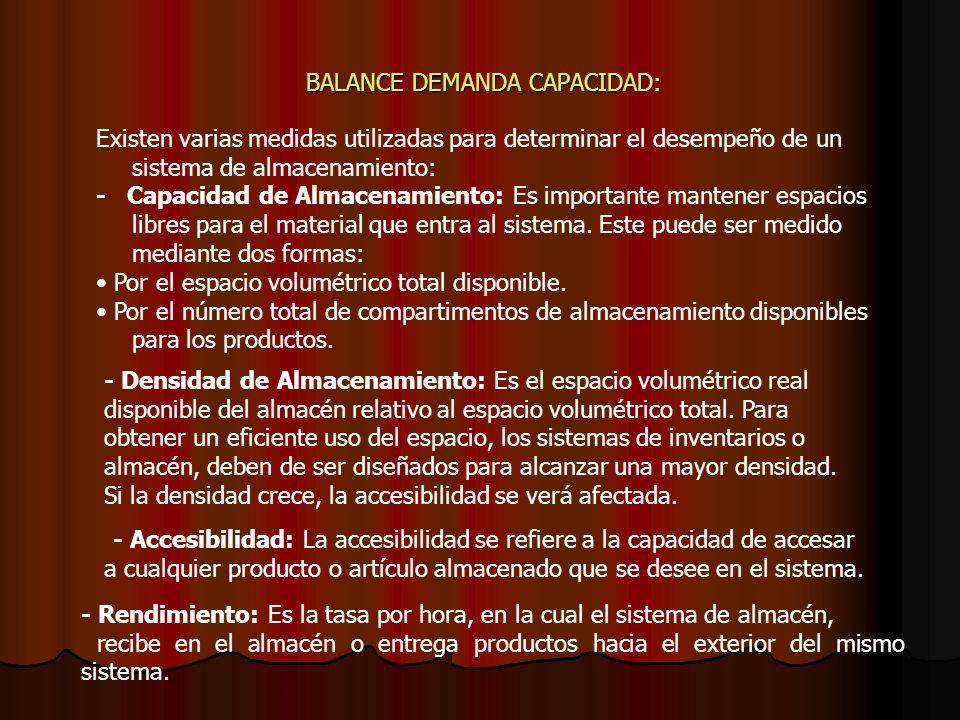 BALANCE DEMANDA CAPACIDAD: Existen varias medidas utilizadas para determinar el desempeño de un sistema de almacenamiento: - Capacidad de Almacenamien