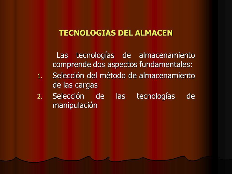 TECNOLOGIAS DEL ALMACEN Las tecnologías de almacenamiento comprende dos aspectos fundamentales: Las tecnologías de almacenamiento comprende dos aspect