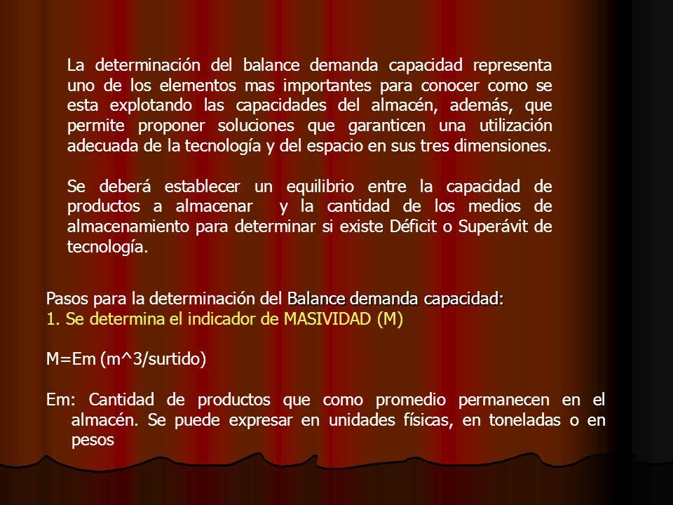 Balance demanda capacidad: Pasos para la determinación del Balance demanda capacidad: 1. Se determina el indicador de MASIVIDAD (M) M=Em (m^3/surtido)