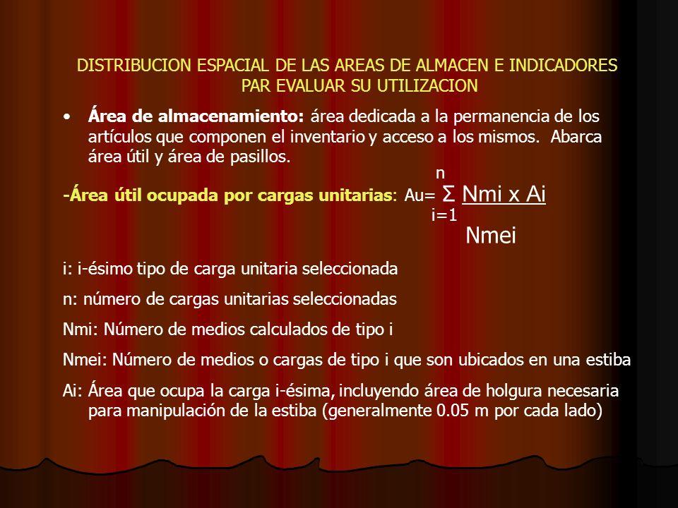 DISTRIBUCION ESPACIAL DE LAS AREAS DE ALMACEN E INDICADORES PAR EVALUAR SU UTILIZACION Área de almacenamiento: área dedicada a la permanencia de los a