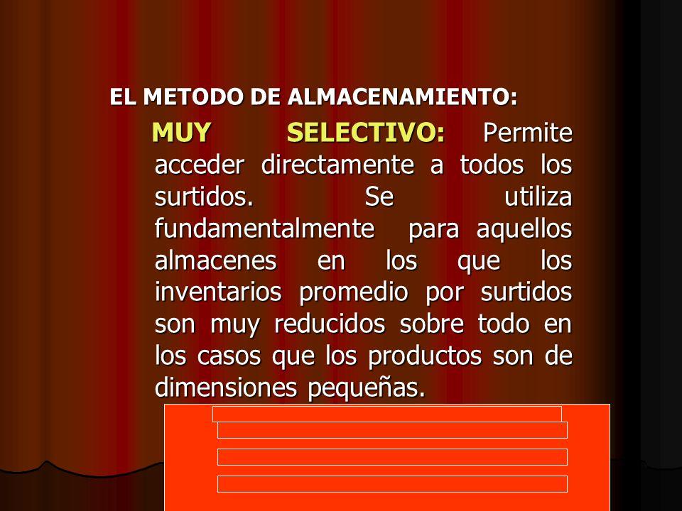 EL METODO DE ALMACENAMIENTO: MUY SELECTIVO: Permite acceder directamente a todos los surtidos. Se utiliza fundamentalmente para aquellos almacenes en