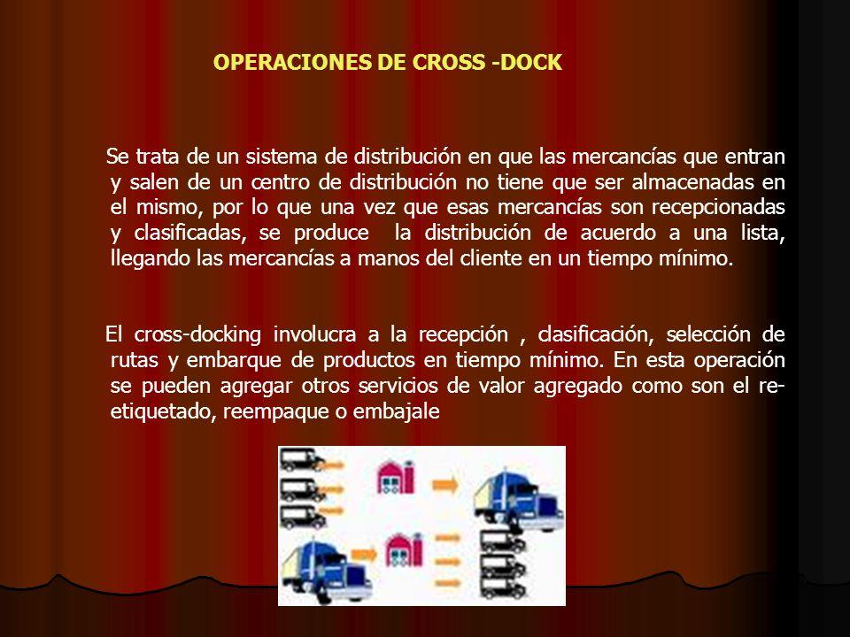 Se trata de un sistema de distribución en que las mercancías que entran y salen de un centro de distribución no tiene que ser almacenadas en el mismo,