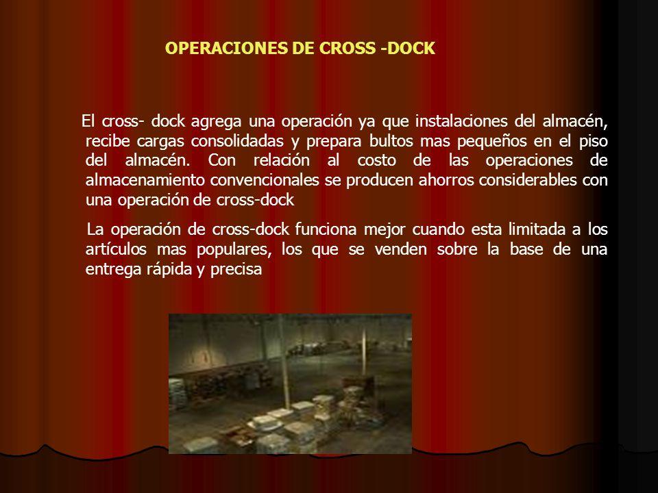 El cross- dock agrega una operación ya que instalaciones del almacén, recibe cargas consolidadas y prepara bultos mas pequeños en el piso del almacén.