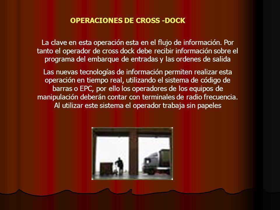 La clave en esta operación esta en el flujo de información. Por tanto el operador de cross dock debe recibir información sobre el programa del embarqu