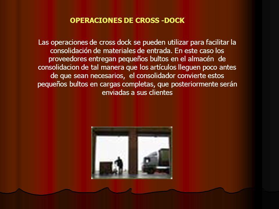 OPERACIONES DE CROSS -DOCK Las operaciones de cross dock se pueden utilizar para facilitar la consolidación de materiales de entrada. En este caso los