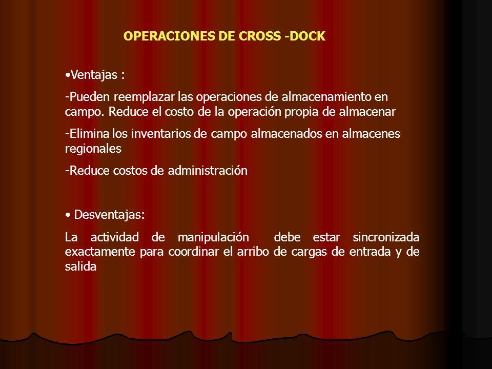 OPERACIONES DE CROSS -DOCK Ventajas : -Pueden reemplazar las operaciones de almacenamiento en campo. Reduce el costo de la operación propia de almacen