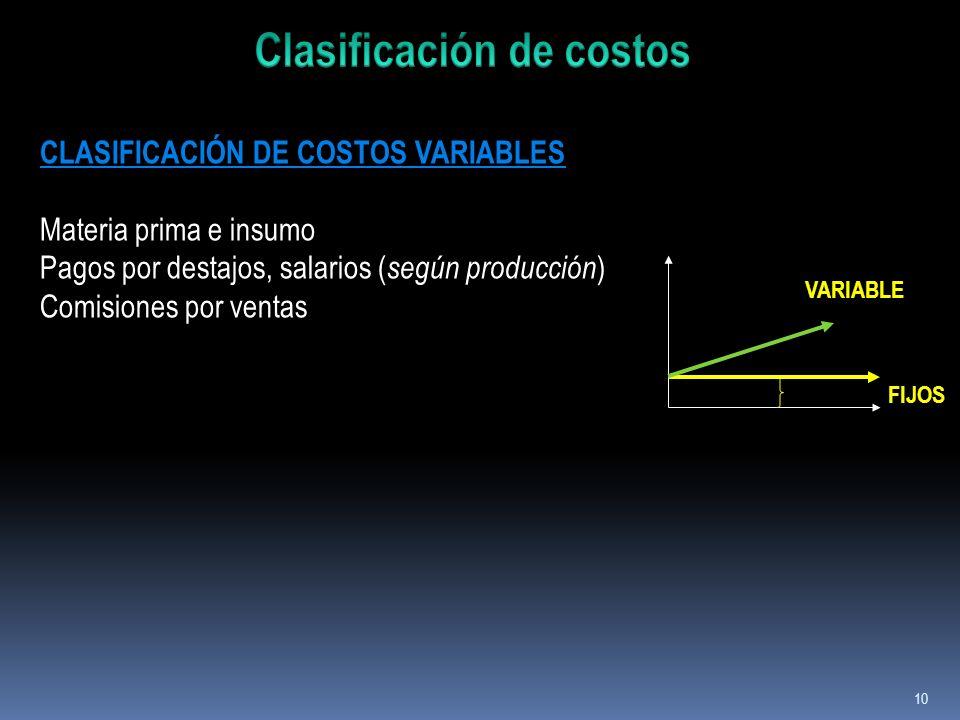 10 CLASIFICACIÓN DE COSTOS VARIABLES Materia prima e insumo Pagos por destajos, salarios ( según producción ) Comisiones por ventas FIJOS VARIABLE