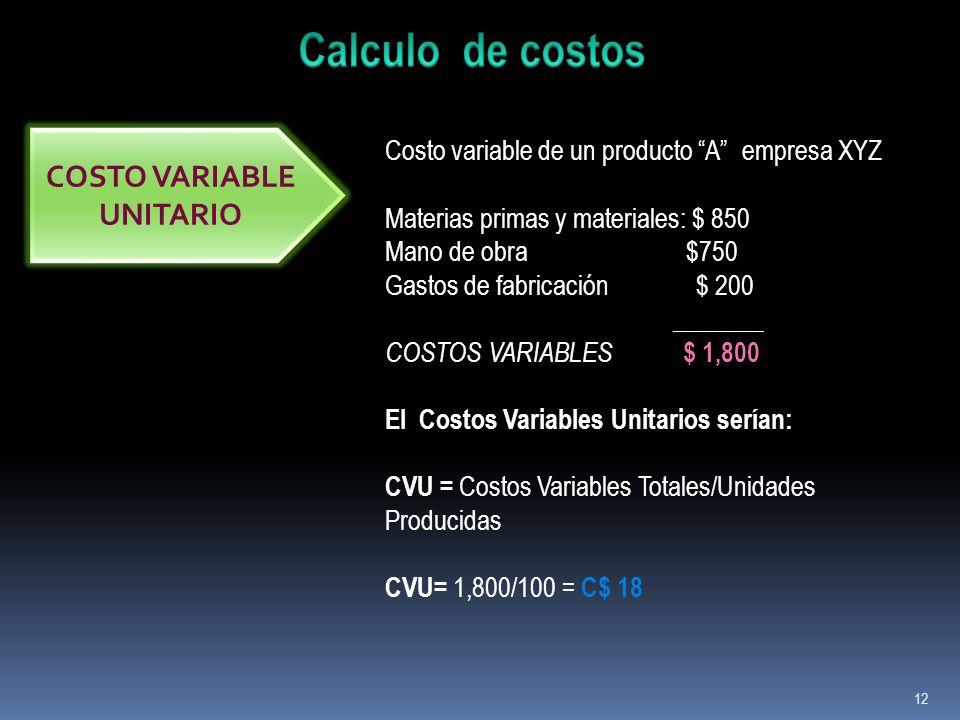 12 COSTO VARIABLE UNITARIO Costo variable de un producto A empresa XYZ Materias primas y materiales: $ 850 Mano de obra $750 Gastos de fabricación $ 2