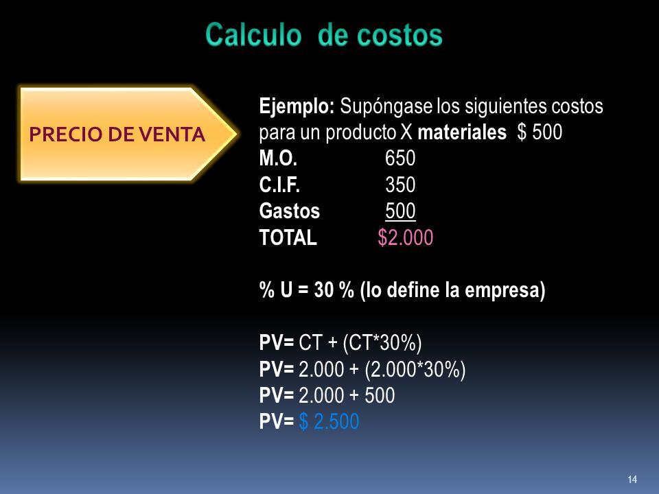 14 PRECIO DE VENTA Ejemplo: Supóngase los siguientes costos para un producto X materiales $ 500 M.O. 650 C.I.F. 350 Gastos 500 TOTAL $2.000 % U = 30 %