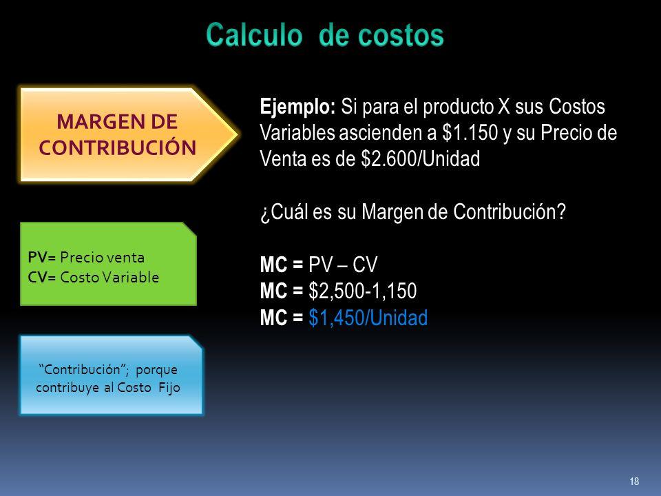 18 MARGEN DE CONTRIBUCIÓN Ejemplo: Si para el producto X sus Costos Variables ascienden a $1.150 y su Precio de Venta es de $2.600/Unidad ¿Cuál es su