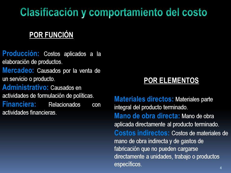4 POR FUNCIÓN Producción: Costos aplicados a la elaboración de productos. Mercadeo: Causados por la venta de un servicio o producto. Administrativo: C