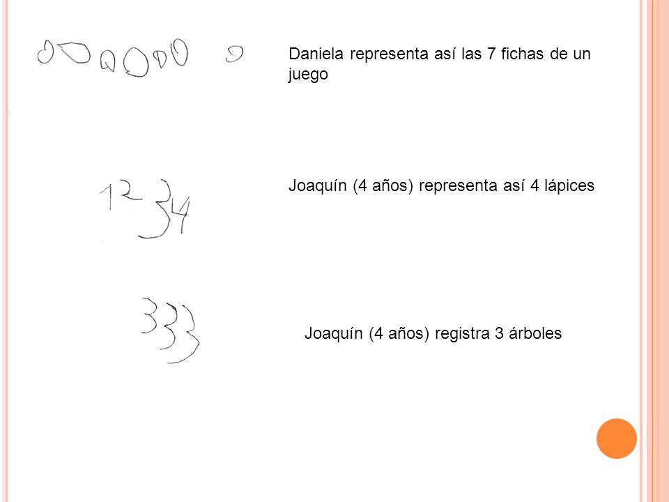 Daniela representa así las 7 fichas de un juego. Joaquín (4 años) representa así 4 lápices Joaquín (4 años) registra 3 árboles