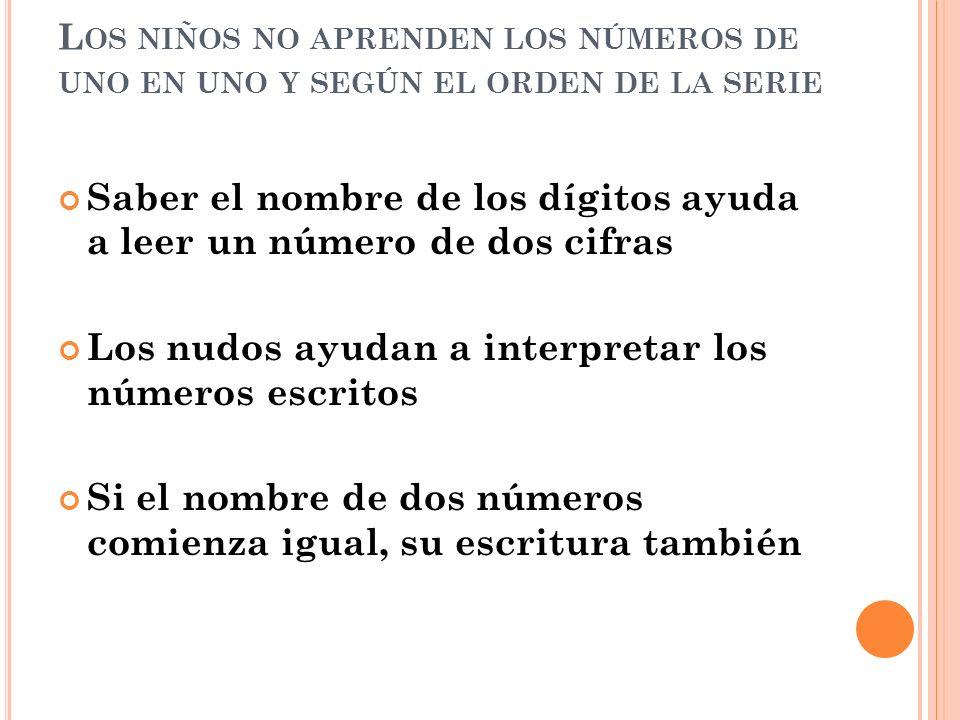 L OS NIÑOS NO APRENDEN LOS NÚMEROS DE UNO EN UNO Y SEGÚN EL ORDEN DE LA SERIE Saber el nombre de los dígitos ayuda a leer un número de dos cifras Los