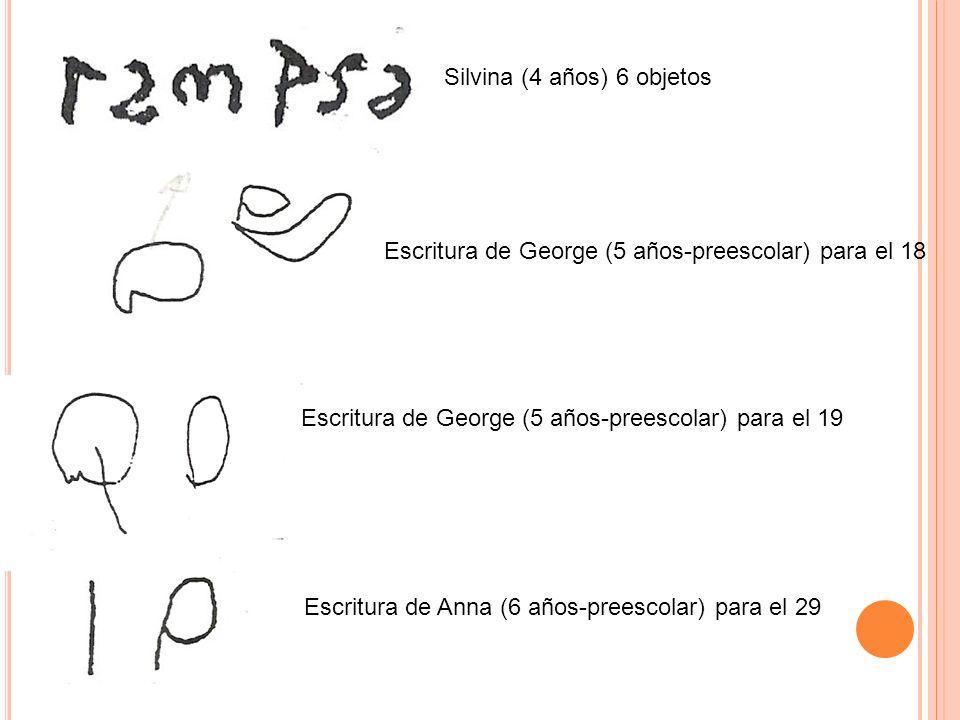 Escritura de George (5 años-preescolar) para el 18 y el 19 Escritura de Anna (6 años-preescolar) para el 29 Los bidígitos (Brizuela- Alvarado-Ferreiro 2000- 2001) los números comodines o la sustitución de decenas