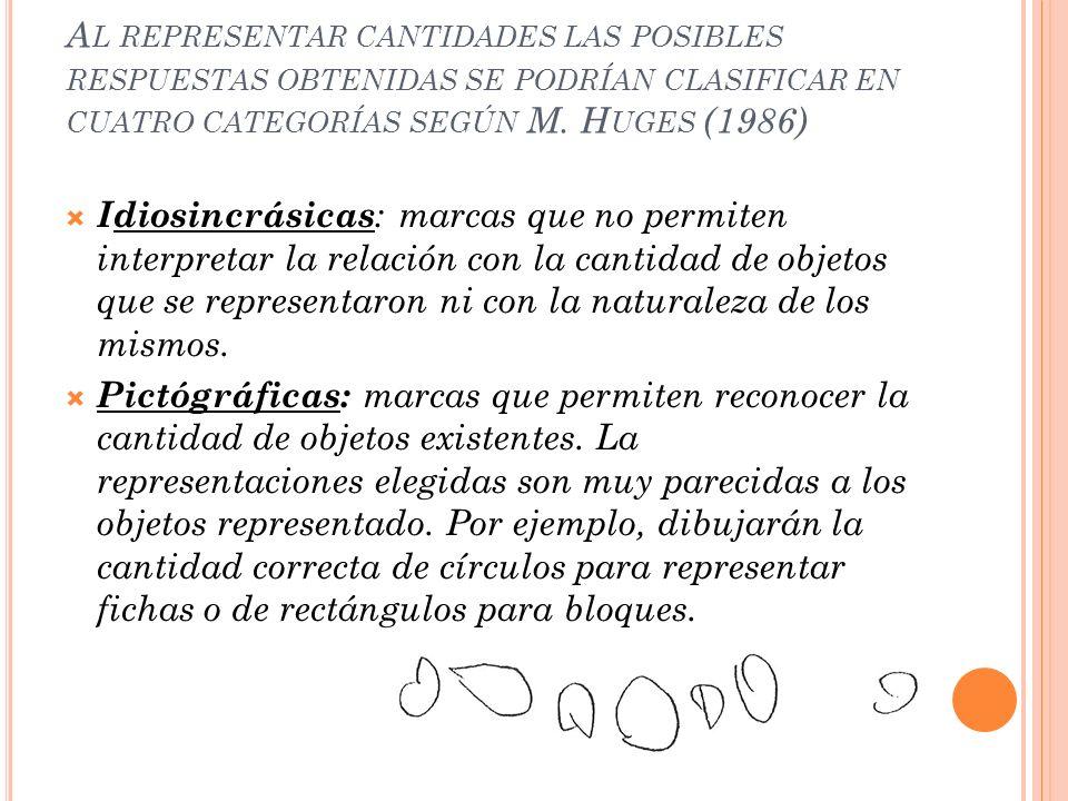 A L REPRESENTAR CANTIDADES LAS POSIBLES RESPUESTAS OBTENIDAS SE PODRÍAN CLASIFICAR EN CUATRO CATEGORÍAS SEGÚN M. H UGES (1986) Idiosincrásicas : marca
