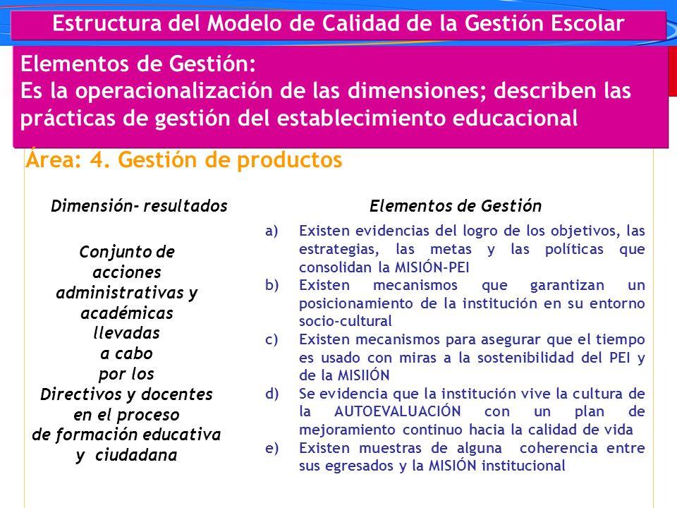 Ministerio de Educación Nacional República de Colombia Elementos de Gestión: Es la operacionalización de las dimensiones; describen las prácticas de g
