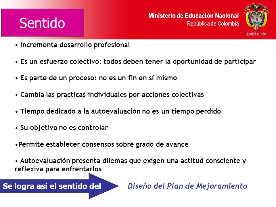 Ministerio de Educación Nacional República de Colombia LA AUTOEVALUACIÓN COMO LA MEJOR OPCIÓN DE LA GESTIÓN ESCOLAR, CAMINO HACIA LA CALIDAD DE VIDA D