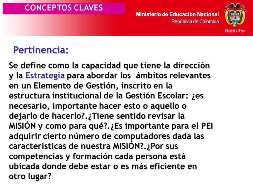 Ministerio de Educación Nacional República de Colombia Estrategia: Procesos, procedimientos, mecanismos o metodologías con que el colegio aborda un de