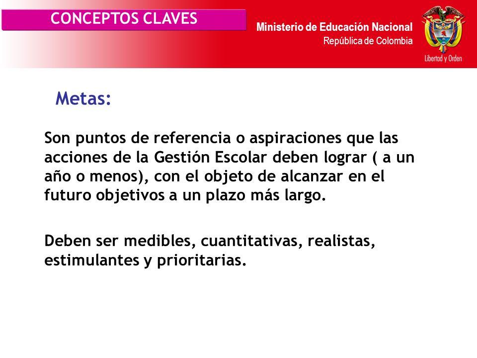 Ministerio de Educación Nacional República de Colombia Descripción de prácticas referidas a elementos de gestión demostrables sobre la base de pruebas